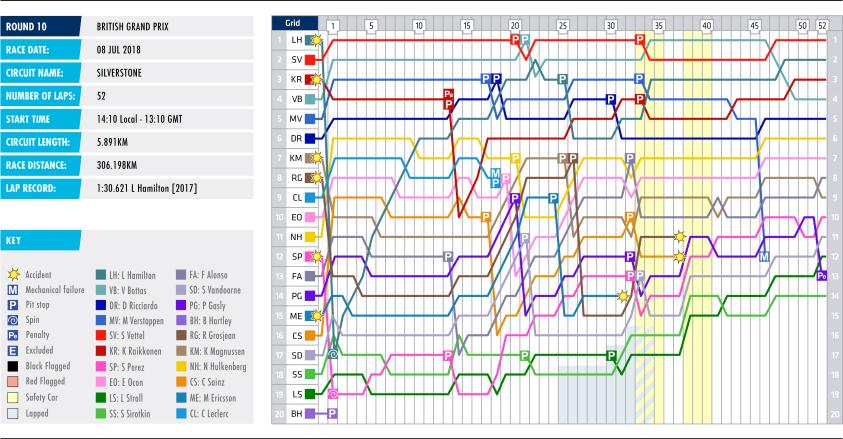 10-britain-lap-chart_1.png